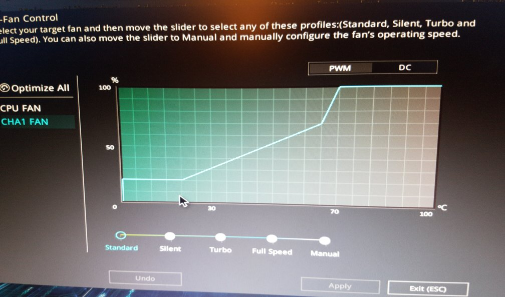 bios screen showing can fan settings. speed ramps up between 20°C and 70°C
